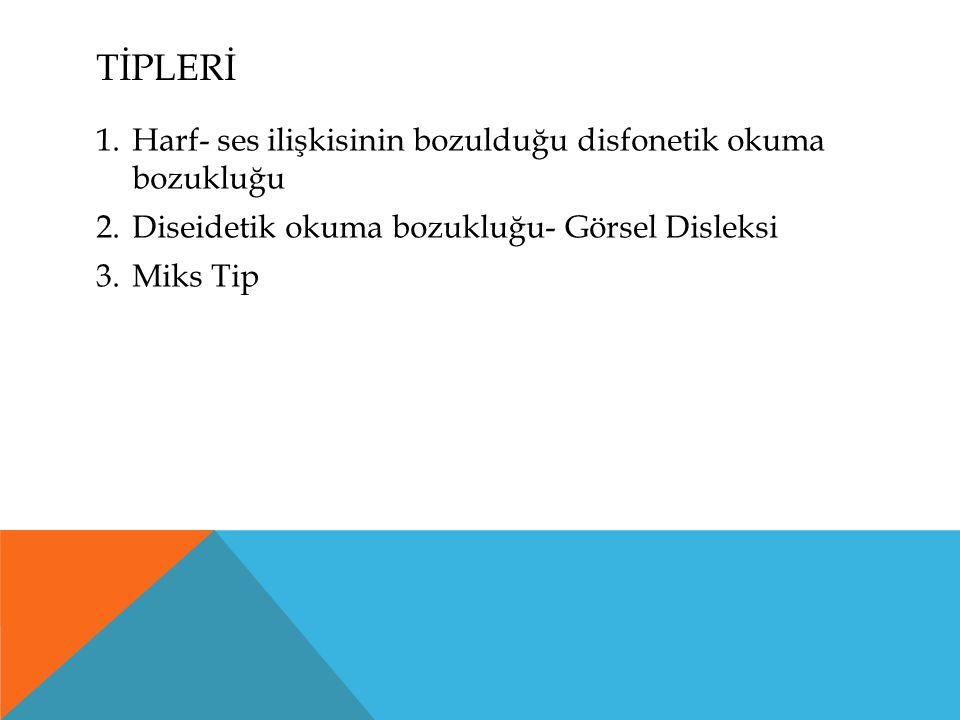 TİPLERİ 1.Harf- ses ilişkisinin bozulduğu disfonetik okuma bozukluğu 2.Diseidetik okuma bozukluğu- Görsel Disleksi 3.Miks Tip