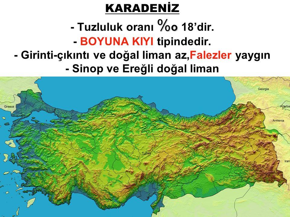 Türkiye'deki başlıca Kapalı Havzalar;