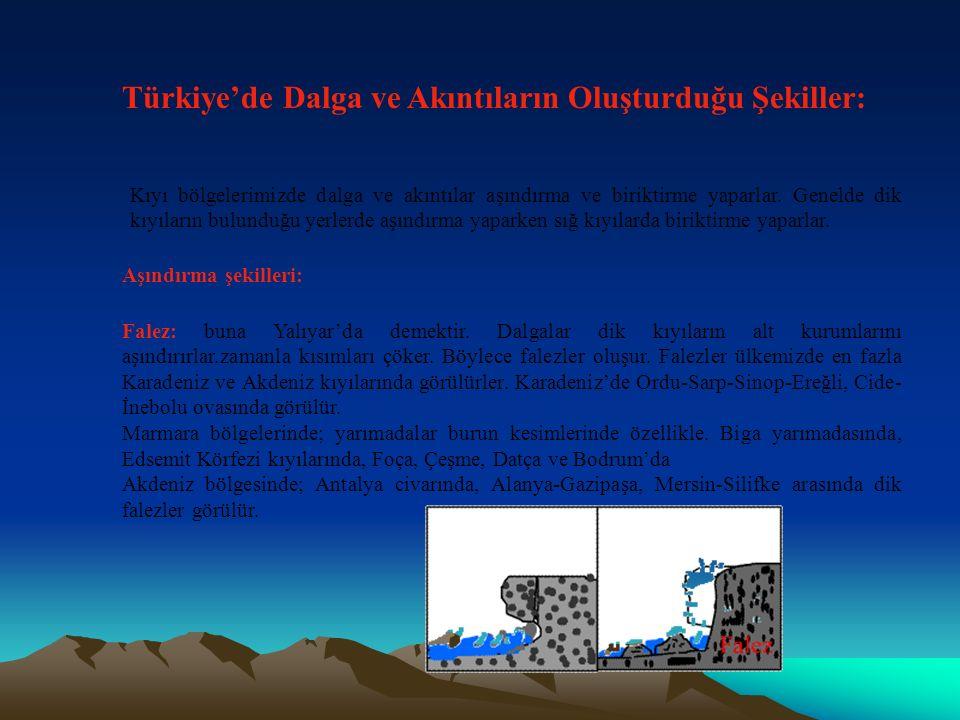 Türkiye'de Rüzgarların Oluşturduğu Şekiller: Ülkemizde rüzgarlar genelde bitki örtüsünün yağış olduğu İç Anadolu.