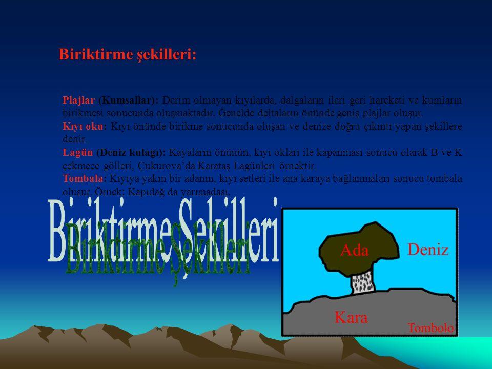Türkiye'de Dalga ve Akıntıların Oluşturduğu Şekiller: Kıyı bölgelerimizde dalga ve akıntılar aşındırma ve biriktirme yaparlar.