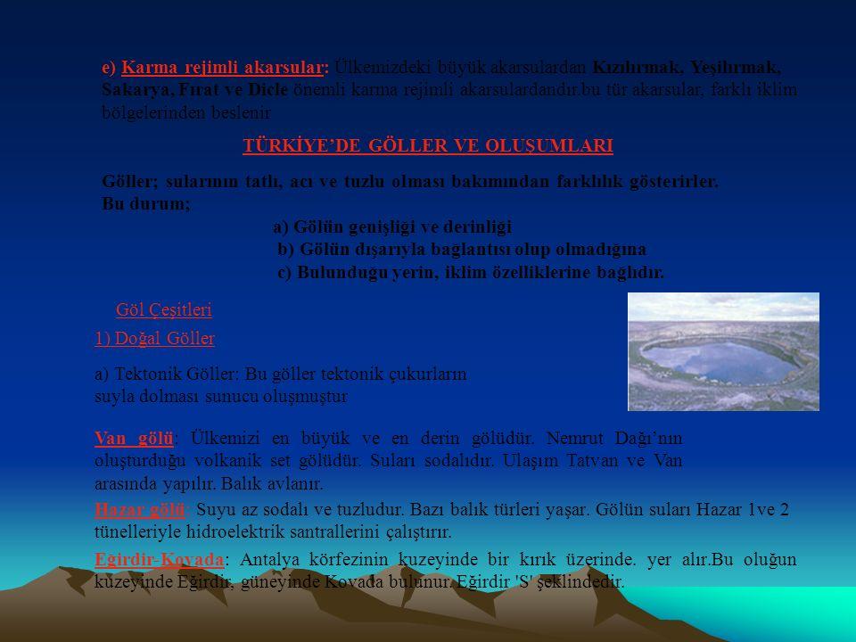 AKARSU REJİM TİPLERİ a) Yağmur Suları İle Beslenen Akarsular: Akdeniz ikliminin görüldüğü yerlerde, akarsularda yazın seviye düşmesi, kışında seviye yükselmesi görülür.