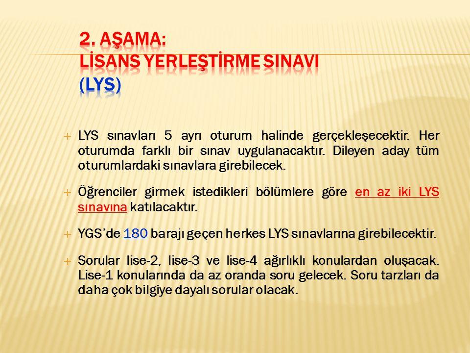  LYS sınavları 5 ayrı oturum halinde gerçekleşecektir.