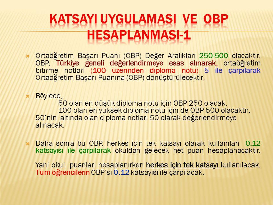 En düşük OBP'ye sahip bir öğrenciye okuldan 30 puan (0.12 x 250=30) gelirken En yüksek OBP'ye sahip bir öğrenciye okuldan 60 puan (0.12 x 500= 60) gelecek.