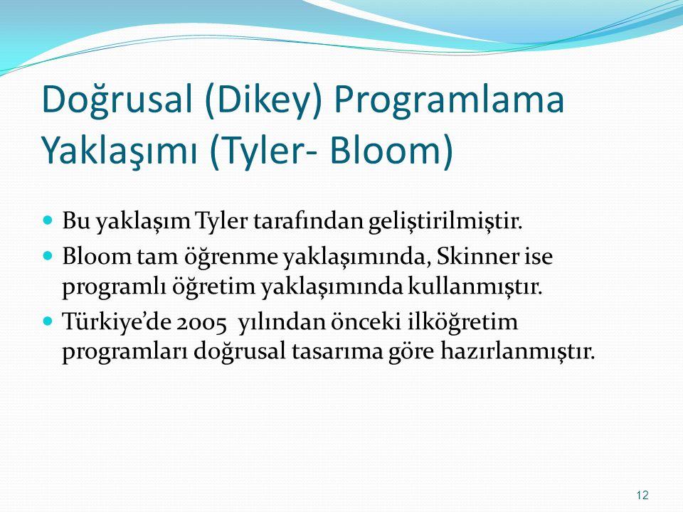 Doğrusal (Dikey) Programlama Yaklaşımı (Tyler- Bloom) Bu yaklaşım Tyler tarafından geliştirilmiştir. Bloom tam öğrenme yaklaşımında, Skinner ise progr