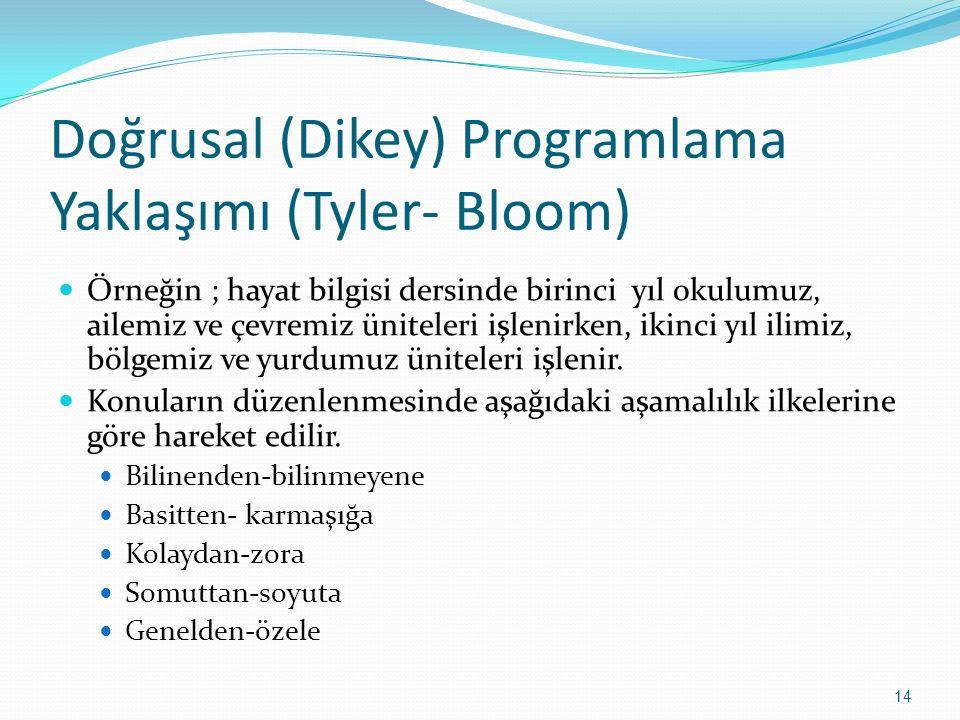 Doğrusal (Dikey) Programlama Yaklaşımı (Tyler- Bloom) Örneğin ; hayat bilgisi dersinde birinci yıl okulumuz, ailemiz ve çevremiz üniteleri işlenirken, ikinci yıl ilimiz, bölgemiz ve yurdumuz üniteleri işlenir.