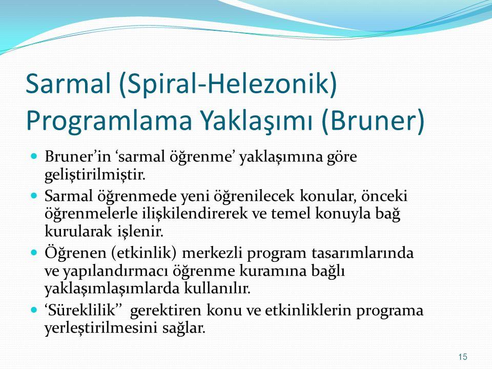 Sarmal (Spiral-Helezonik) Programlama Yaklaşımı (Bruner) Bruner'in 'sarmal öğrenme' yaklaşımına göre geliştirilmiştir. Sarmal öğrenmede yeni öğrenilec