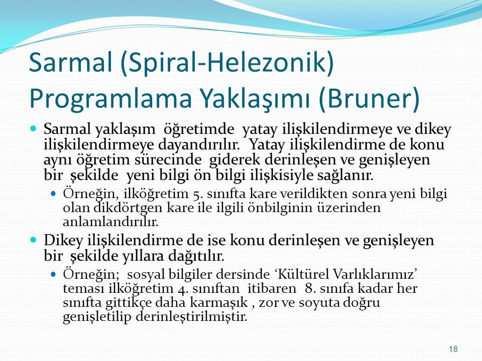 Sarmal (Spiral-Helezonik) Programlama Yaklaşımı (Bruner) Sarmal yaklaşım öğretimde yatay ilişkilendirmeye ve dikey ilişkilendirmeye dayandırılır. Yata