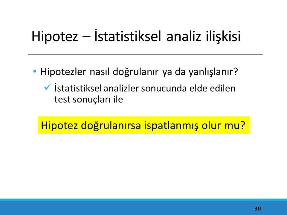 Hipotez – İstatistiksel analiz ilişkisi Hipotezler nasıl doğrulanır ya da yanlışlanır.