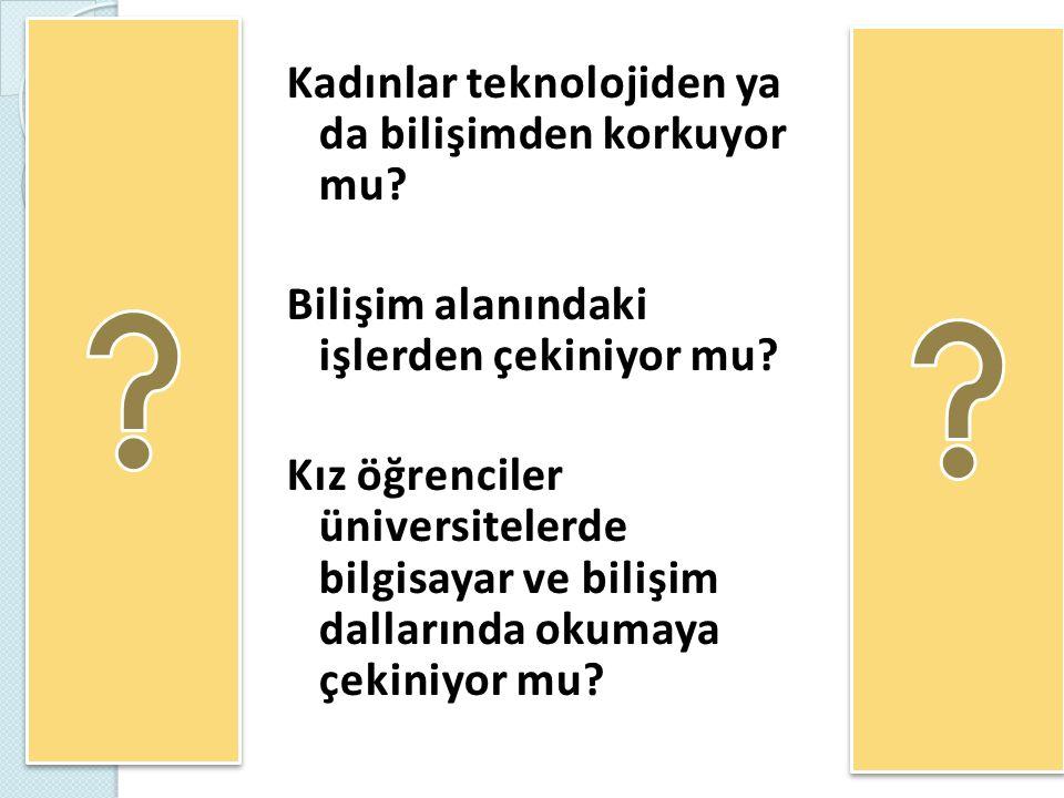 Çalışma Hayatında Kadın TÜSİAD Dünya Ekonomik Forumu tarafından yayınlanan kadın erkek eşitliği karnesinde Türkiye 134 ülke içerisinde sondan 9.