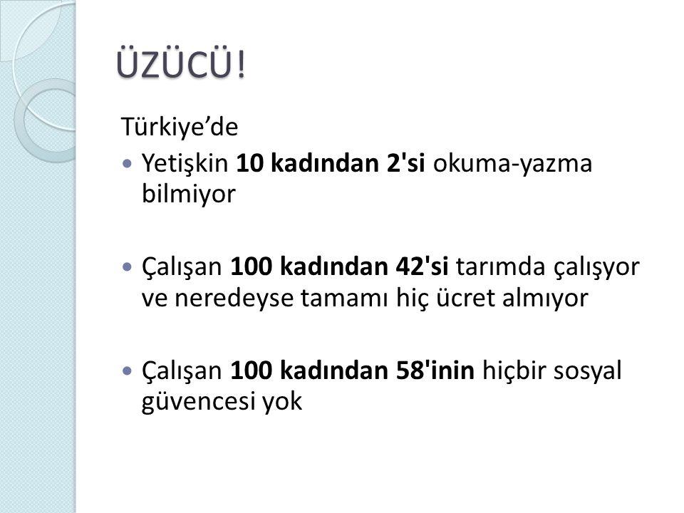 İSTİHDAMDA KADININ DURUMU  Türkiye, GEM sıralamasında 109 ülke arasında 101.
