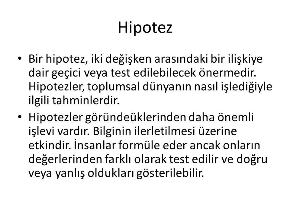 Hipotez Bir hipotez, iki değişken arasındaki bir ilişkiye dair geçici veya test edilebilecek önermedir.