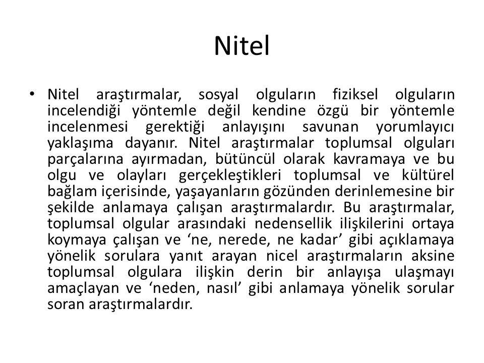 Nitel Nitel araştırmalar, sosyal olguların fiziksel olguların incelendiği yöntemle değil kendine özgü bir yöntemle incelenmesi gerektiği anlayışını savunan yorumlayıcı yaklaşıma dayanır.