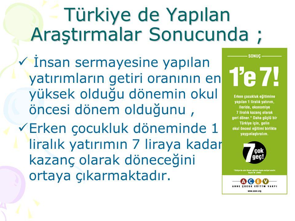 Türkiye de Yapılan Araştırmalar Sonucunda ; İnsan sermayesine yapılan yatırımların getiri oranının en yüksek olduğu dönemin okul öncesi dönem olduğunu, Erken çocukluk döneminde 1 liralık yatırımın 7 liraya kadar kazanç olarak döneceğini ortaya çıkarmaktadır.
