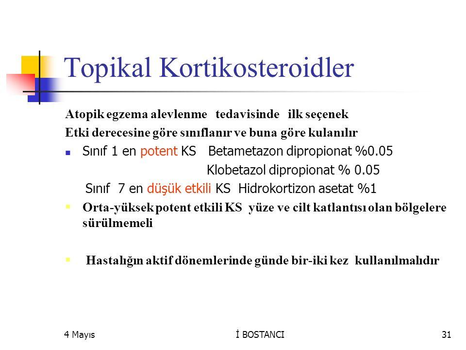 Topikal Kortikosteroidler Atopik egzema alevlenme tedavisinde ilk seçenek Etki derecesine göre sınıflanır ve buna göre kulanılır Sınıf 1 en potent KS