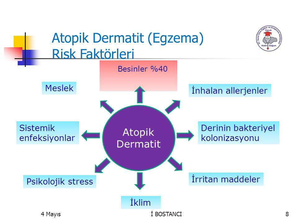 Atopik Dermatit Besinler %40 Meslek Sistemik enfeksiyonlar Psikolojik stress İnhalan allerjenler Derinin bakteriyel kolonizasyonu İklim İrritan maddel