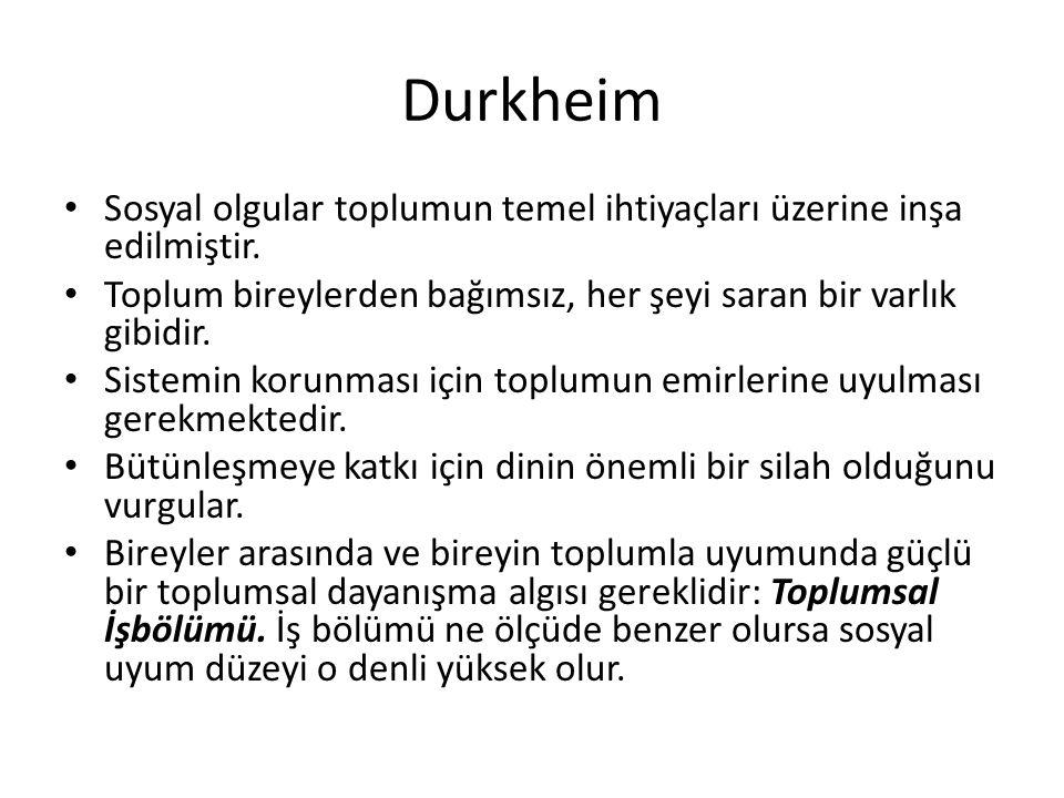Durkheim Sosyal olgular toplumun temel ihtiyaçları üzerine inşa edilmiştir. Toplum bireylerden bağımsız, her şeyi saran bir varlık gibidir. Sistemin k