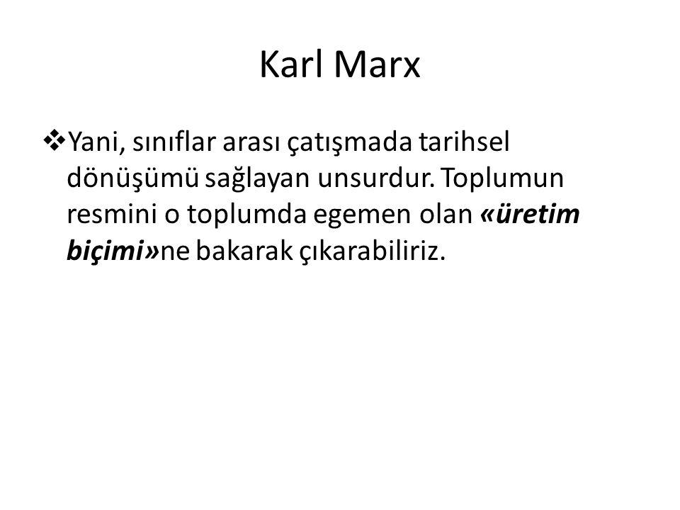 Karl Marx  Yani, sınıflar arası çatışmada tarihsel dönüşümü sağlayan unsurdur. Toplumun resmini o toplumda egemen olan «üretim biçimi»ne bakarak çıka