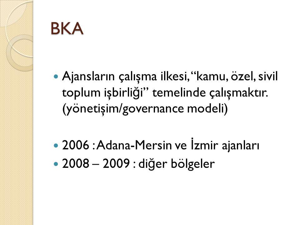 BKA Ajansların çalışma ilkesi, kamu, özel, sivil toplum işbirli ğ i temelinde çalışmaktır.