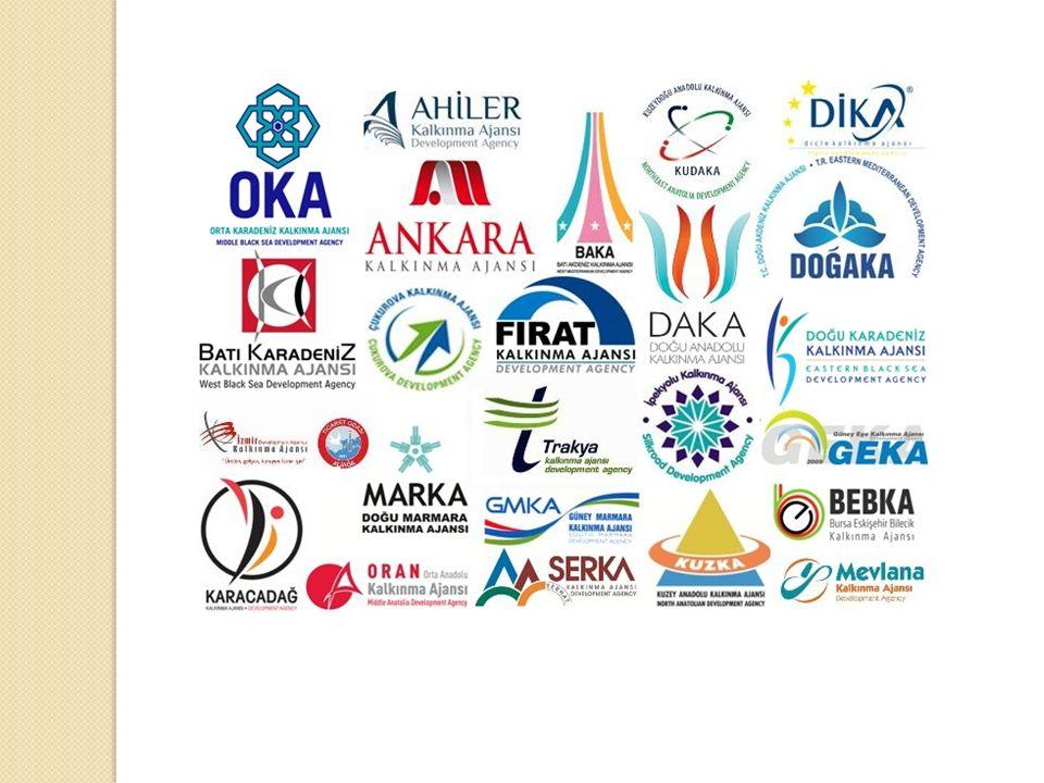Faaliyet Alanları Planlama ve Koordinasyon Destek Programları Tanıtım- Bölgede Yatırım
