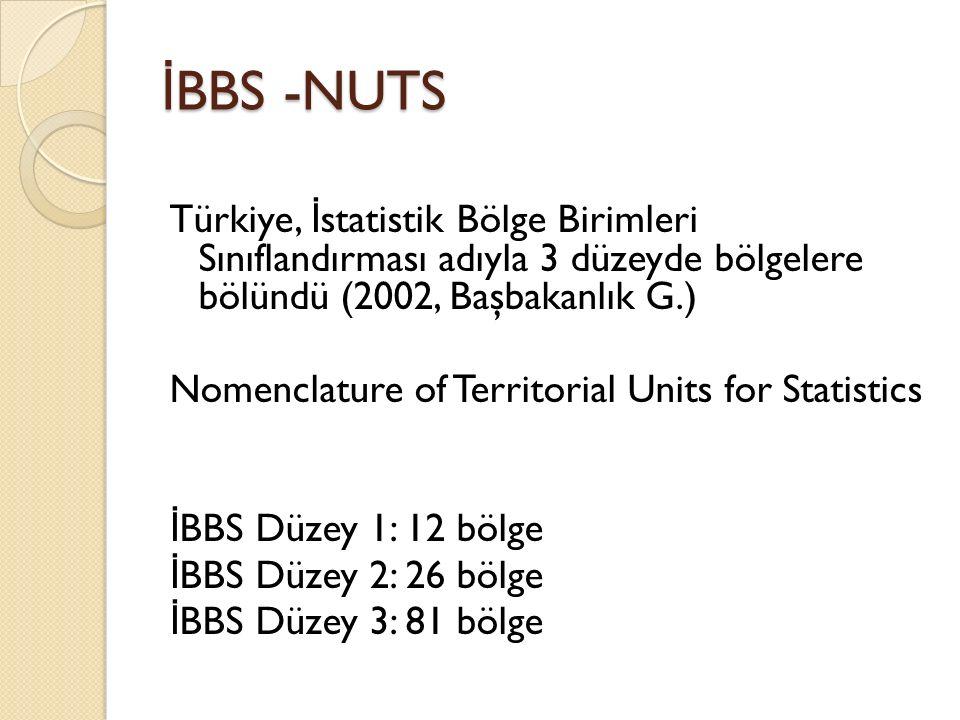 İ BBS -NUTS Türkiye, İ statistik Bölge Birimleri Sınıflandırması adıyla 3 düzeyde bölgelere bölündü (2002, Başbakanlık G.) Nomenclature of Territorial Units for Statistics İ BBS Düzey 1: 12 bölge İ BBS Düzey 2: 26 bölge İ BBS Düzey 3: 81 bölge