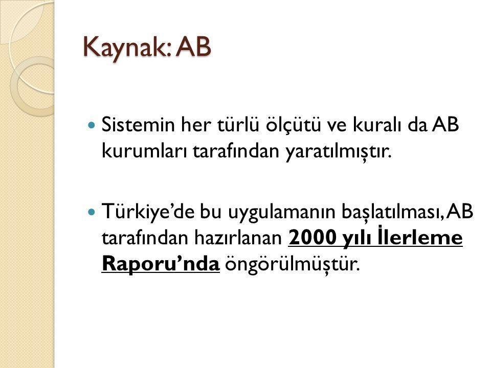 Kaynak: AB Sistemin her türlü ölçütü ve kuralı da AB kurumları tarafından yaratılmıştır.