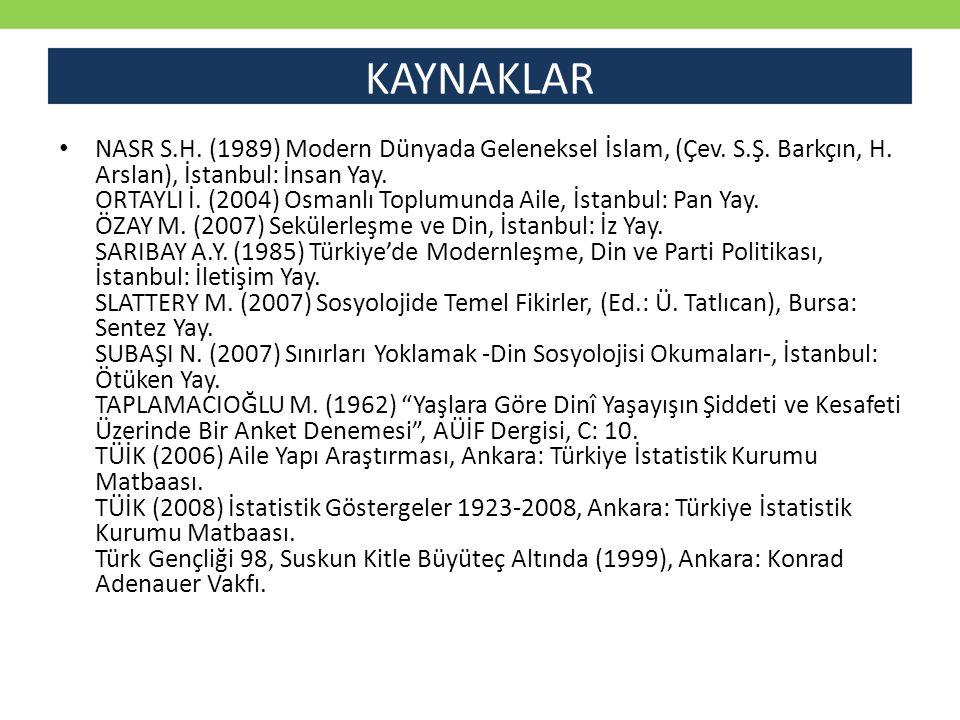 NASR S.H. (1989) Modern Dünyada Geleneksel İslam, (Çev. S.Ş. Barkçın, H. Arslan), İstanbul: İnsan Yay. ORTAYLI İ. (2004) Osmanlı Toplumunda Aile, İsta