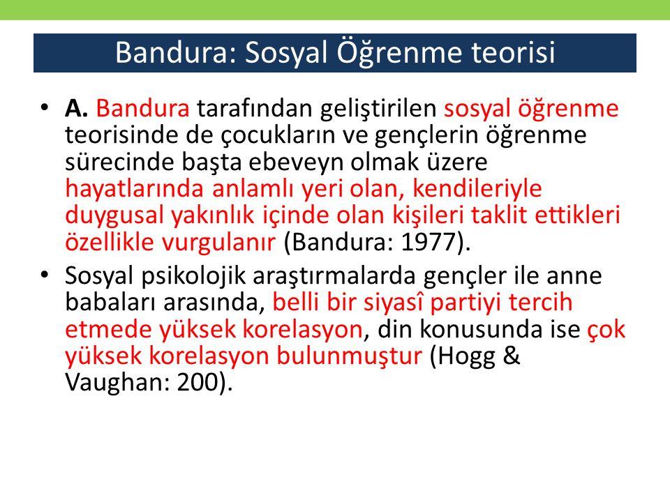 Bandura: Sosyal Öğrenme teorisi A. Bandura tarafından geliştirilen sosyal öğrenme teorisinde de çocukların ve gençlerin öğrenme sürecinde başta ebevey