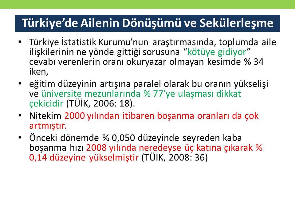 """Türkiye'de Ailenin Dönüşümü ve Sekülerleşme Türkiye İstatistik Kurumu'nun araştırmasında, toplumda aile ilişkilerinin ne yönde gittiği sorusuna """"kötüy"""