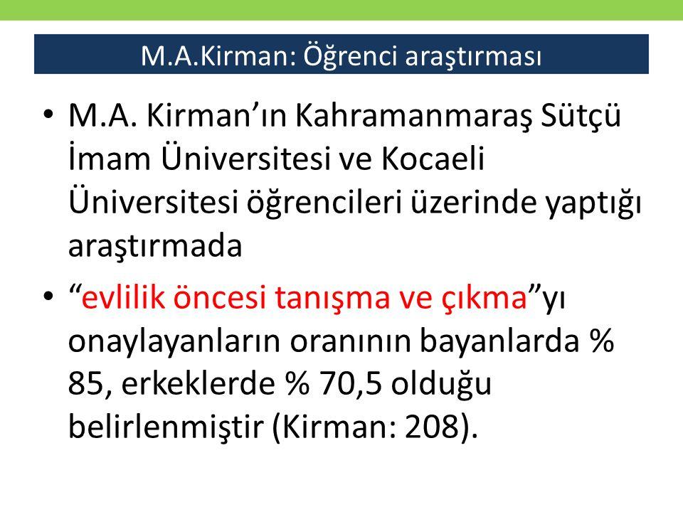 M.A.Kirman: Öğrenci araştırması M.A. Kirman'ın Kahramanmaraş Sütçü İmam Üniversitesi ve Kocaeli Üniversitesi öğrencileri üzerinde yaptığı araştırmada