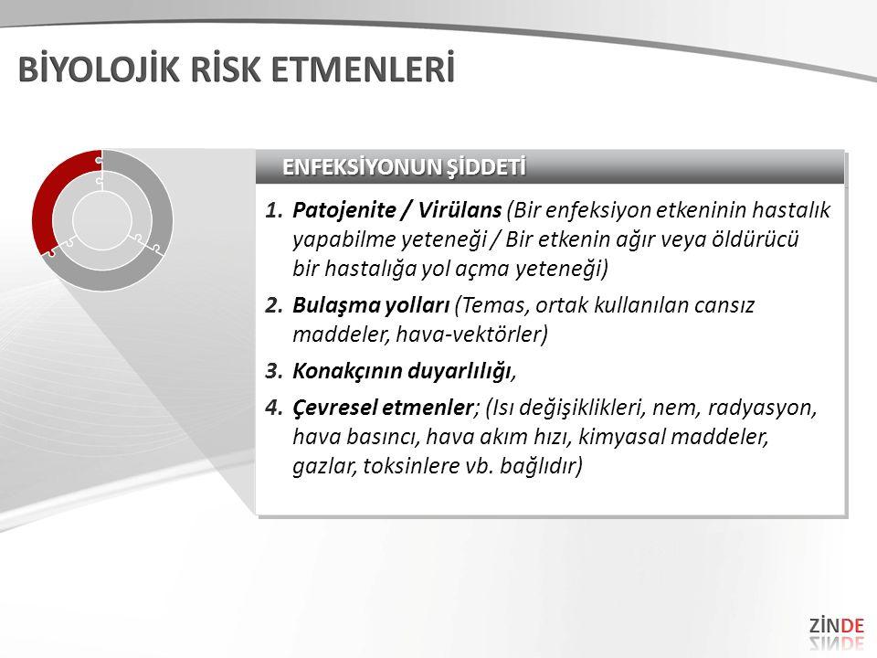 ENFEKSİYONUN ŞİDDETİ 1.Patojenite / Virülans (Bir enfeksiyon etkeninin hastalık yapabilme yeteneği / Bir etkenin ağır veya öldürücü bir hastalığa yol açma yeteneği) 2.Bulaşma yolları (Temas, ortak kullanılan cansız maddeler, hava-vektörler) 3.Konakçının duyarlılığı, 4.Çevresel etmenler; (Isı değişiklikleri, nem, radyasyon, hava basıncı, hava akım hızı, kimyasal maddeler, gazlar, toksinlere vb.