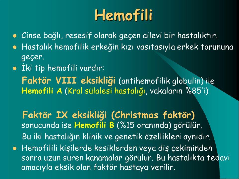 Hemofili Cinse bağlı, resesif olarak geçen ailevi bir hastalıktır. Hastalık hemofilik erkeğin kızı vasıtasıyla erkek torununa geçer. İki tip hemofili