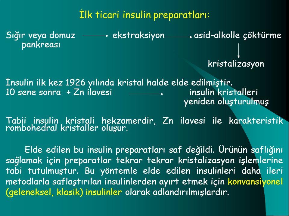 İlk ticari insulin preparatları: Sığır veya domuz ekstraksiyon asid-alkolle çöktürme pankreası kristalizasyon İnsulin ilk kez 1926 yılında kristal hal