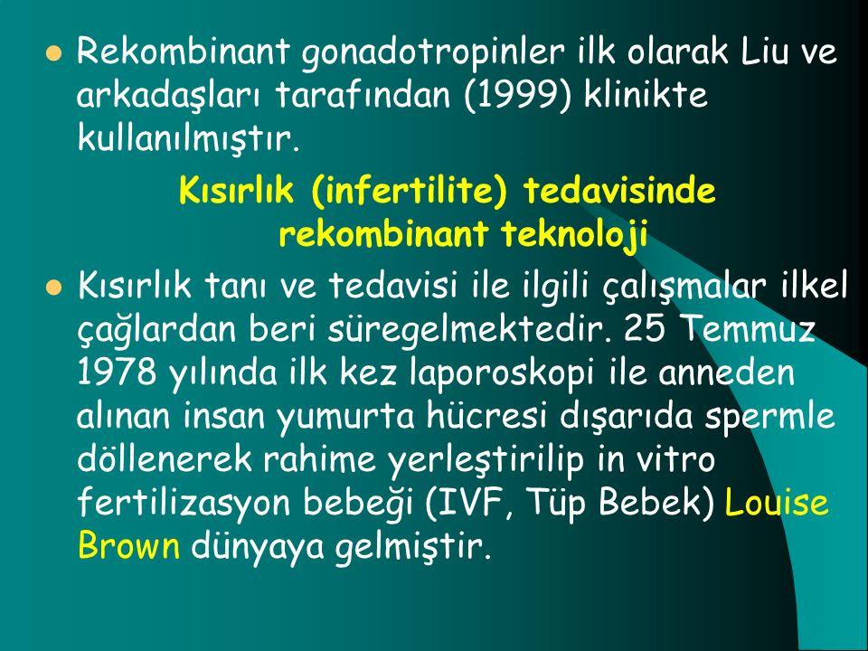 Rekombinant gonadotropinler ilk olarak Liu ve arkadaşları tarafından (1999) klinikte kullanılmıştır. Kısırlık (infertilite) tedavisinde rekombinant te