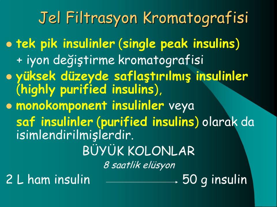 Jel Filtrasyon Kromatografisi tek pik insulinler (single peak insulins) + iyon değiştirme kromatografisi yüksek düzeyde saflaştırılmış insulinler (hig
