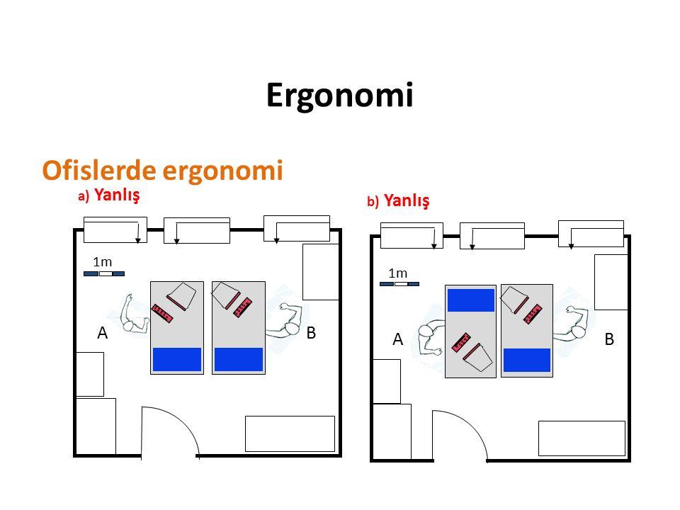 Ergonomi Ofislerde ergonomi a) Yanlış 1m AB AB b) Yanlış