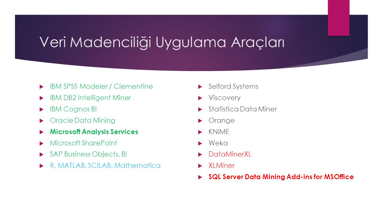 Veri Madenciliği Uygulama Araçları  IBM SPSS Modeler / Clementine  IBM DB2 Intelligent Miner  IBM Cognos BI  Oracle Data Mining  Microsoft Analysis Services  Microsoft SharePoint  SAP Business Objects, BI  R, MATLAB, SCILAB, Mathematica  Selford Systems  Viscovery  Statistica Data Miner  Orange  KNIME  Weka  DataMinerXL  XLMiner  SQL Server Data Mining Add-ins for MSOffice