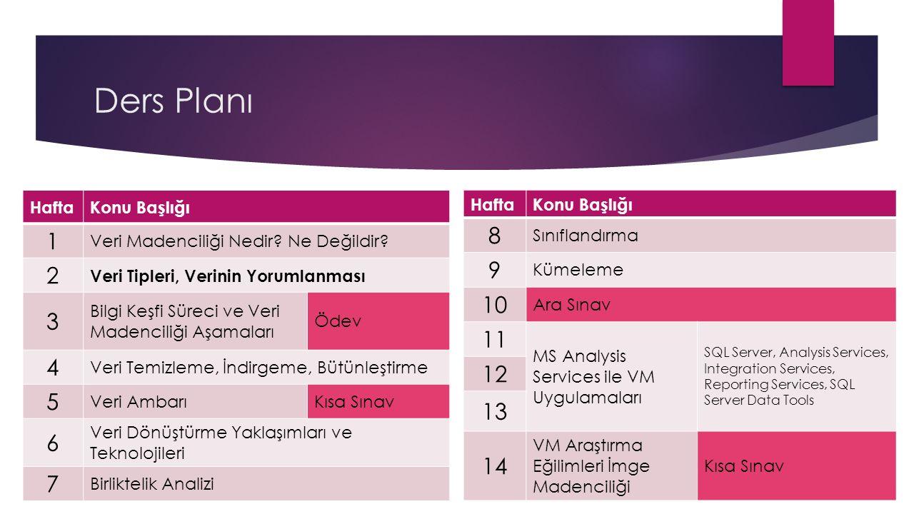 Tıbbi & Kimyasal Veri Tıbbi Veri (MR)Kimyasal Veri
