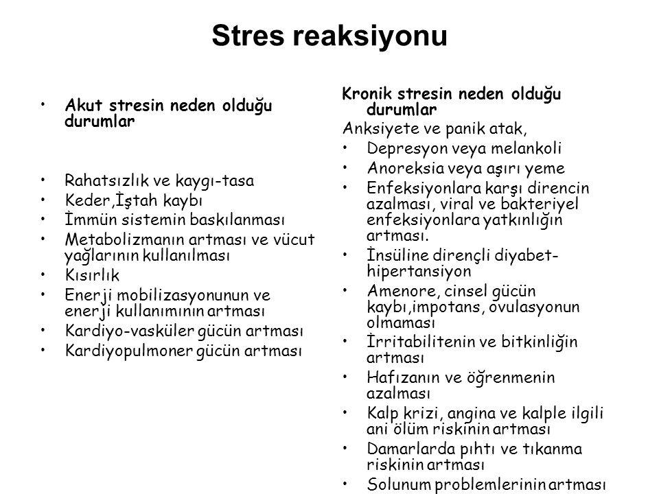 Stres reaksiyonu Akut stresin neden olduğu durumlar Rahatsızlık ve kaygı-tasa Keder,İştah kaybı İmmün sistemin baskılanması Metabolizmanın artması ve