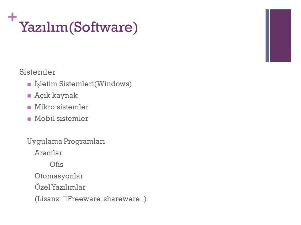 + Yazılım(Software) Sistemler İş letim Sistemleri(Windows) Açık kaynak Mikro sistemler Mobil sistemler Uygulama Programları Aracılar Ofis Otomasyonlar Özel Yazılımlar (Lisans: Freeware, shareware..)