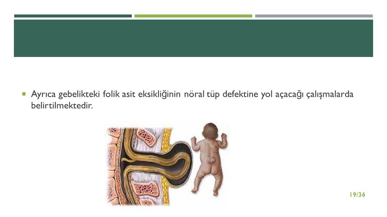  Ayrıca gebelikteki folik asit eksikli ğ inin nöral tüp defektine yol açaca ğ ı çalışmalarda belirtilmektedir. 19/36