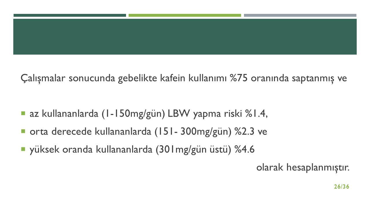 Çalışmalar sonucunda gebelikte kafein kullanımı %75 oranında saptanmış ve  az kullananlarda (1-150mg/gün) LBW yapma riski %1.4,  orta derecede kulla