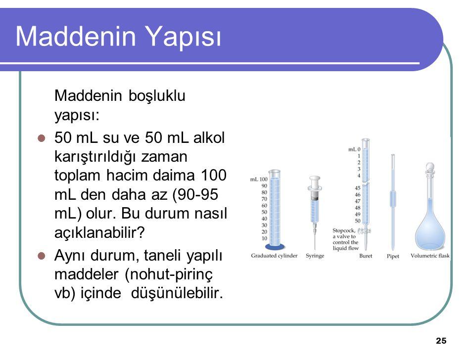 25 Maddenin Yapısı Maddenin boşluklu yapısı: 50 mL su ve 50 mL alkol karıştırıldığı zaman toplam hacim daima 100 mL den daha az (90-95 mL) olur. Bu du