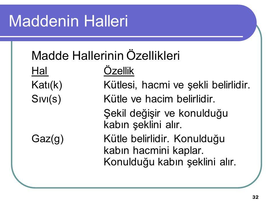 32 Maddenin Halleri Madde Hallerinin Özellikleri HalÖzellik Katı(k)Kütlesi, hacmi ve şekli belirlidir. Sıvı(s)Kütle ve hacim belirlidir. Şekil değişir