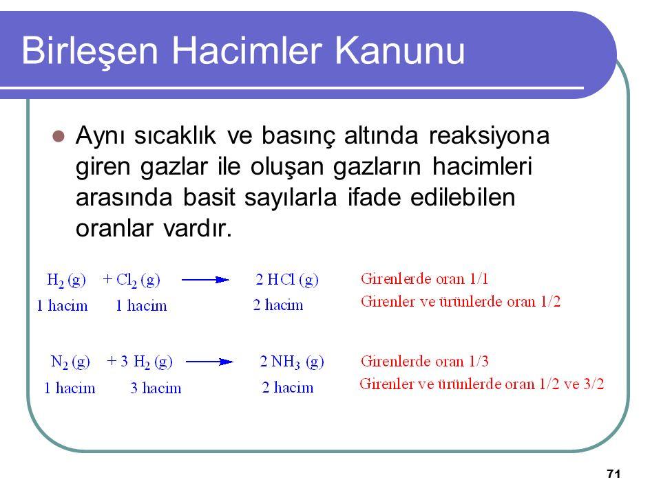 71 Birleşen Hacimler Kanunu Aynı sıcaklık ve basınç altında reaksiyona giren gazlar ile oluşan gazların hacimleri arasında basit sayılarla ifade edile