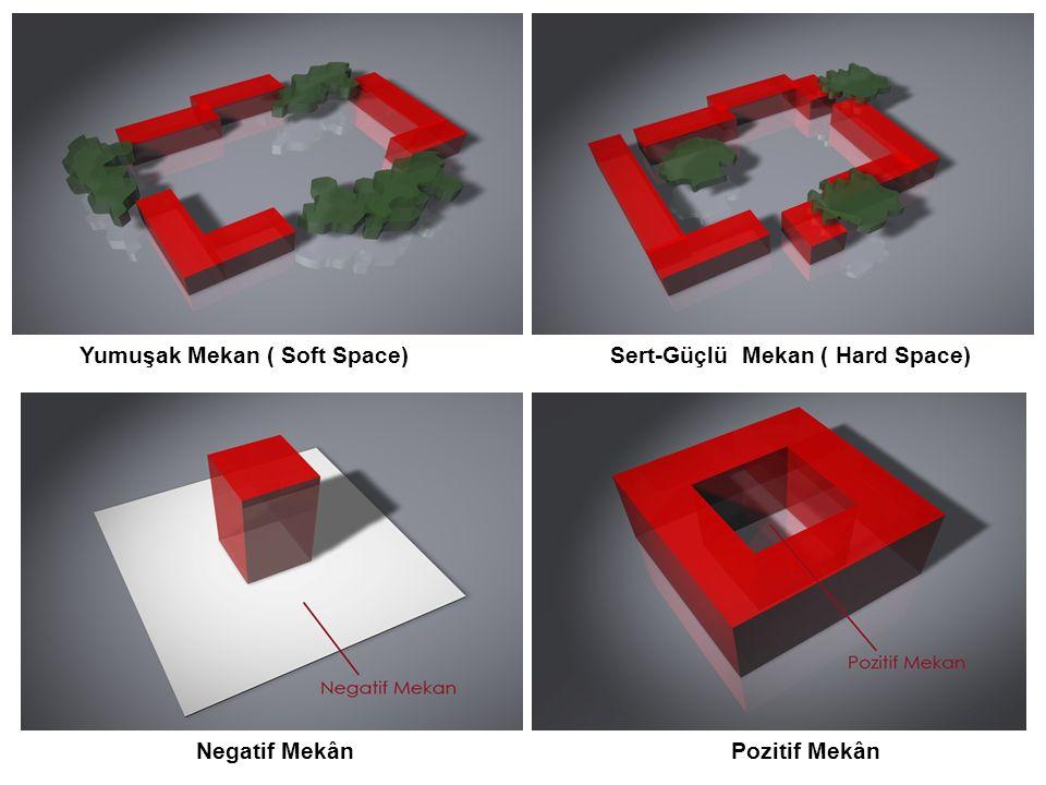 Yumuşak Mekan ( Soft Space)Sert-Güçlü Mekan ( Hard Space) Negatif MekânPozitif Mekân