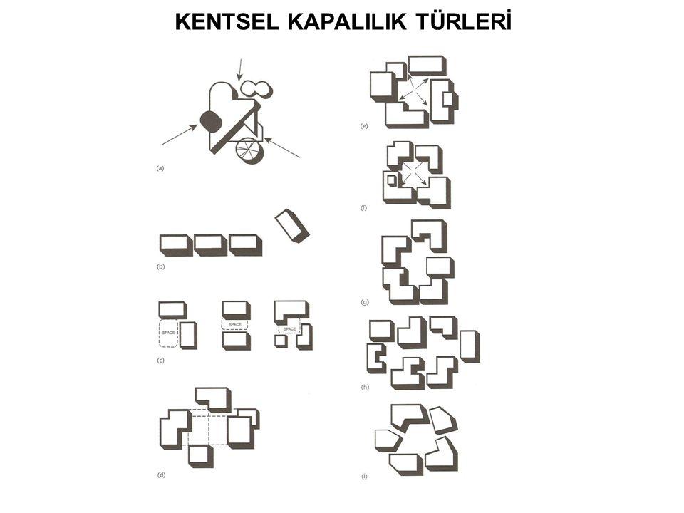 KENTSEL KAPALILIK TÜRLERİ
