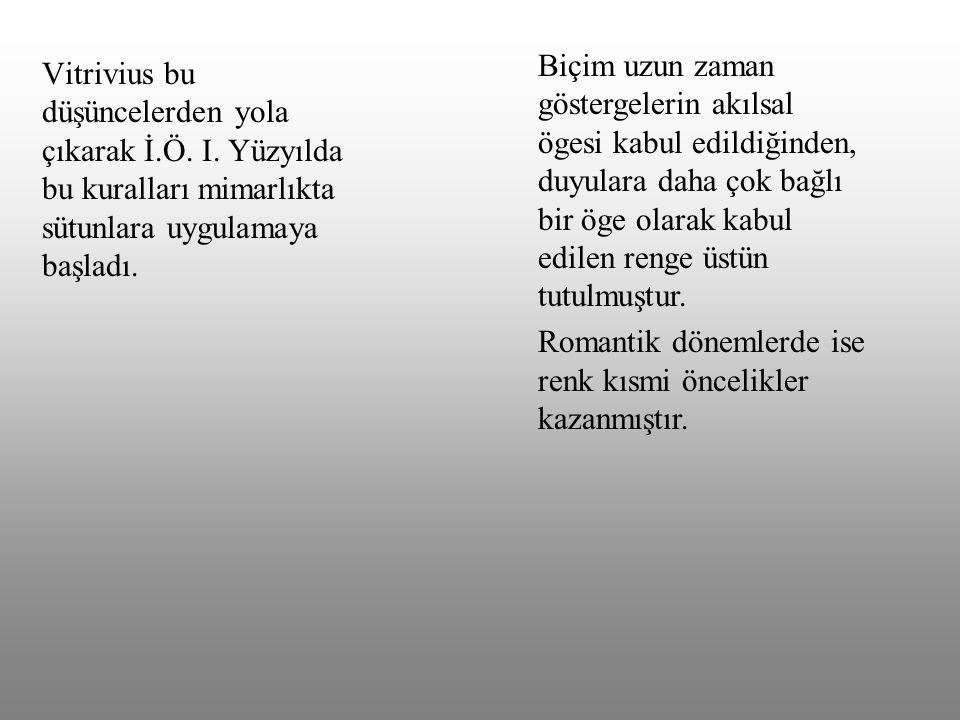 Vitrivius bu düşüncelerden yola çıkarak İ.Ö. I. Yüzyılda bu kuralları mimarlıkta sütunlara uygulamaya başladı. Biçim uzun zaman göstergelerin akılsal