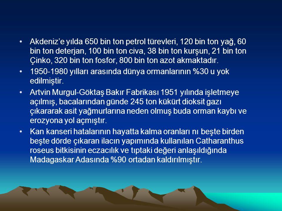 Akdeniz'e yılda 650 bin ton petrol türevleri, 120 bin ton yağ, 60 bin ton deterjan, 100 bin ton civa, 38 bin ton kurşun, 21 bin ton Çinko, 320 bin ton fosfor, 800 bin ton azot akmaktadır.