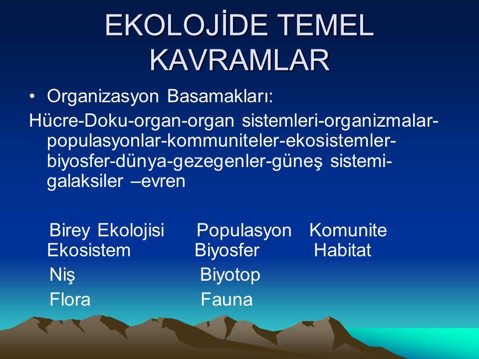 EKOLOJİDE TEMEL KAVRAMLAR Organizasyon Basamakları: Hücre-Doku-organ-organ sistemleri-organizmalar- populasyonlar-kommuniteler-ekosistemler- biyosfer-dünya-gezegenler-güneş sistemi- galaksiler –evren Birey Ekolojisi Populasyon Komunite Ekosistem Biyosfer Habitat Niş Biyotop Flora Fauna