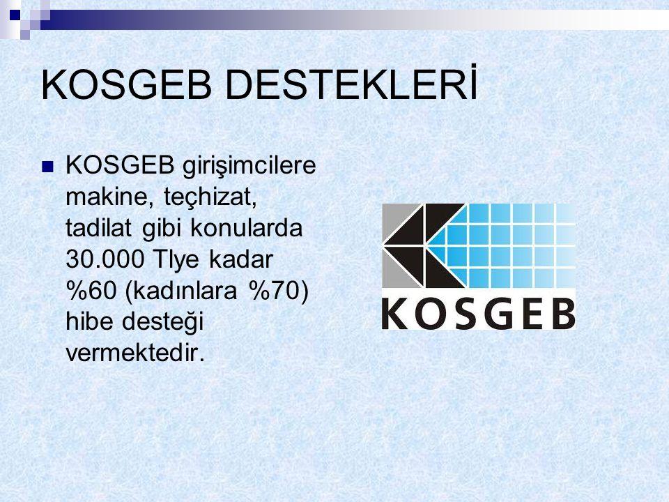 KOSGEB DESTEKLERİ KOSGEB girişimcilere makine, teçhizat, tadilat gibi konularda 30.000 Tlye kadar %60 (kadınlara %70) hibe desteği vermektedir.